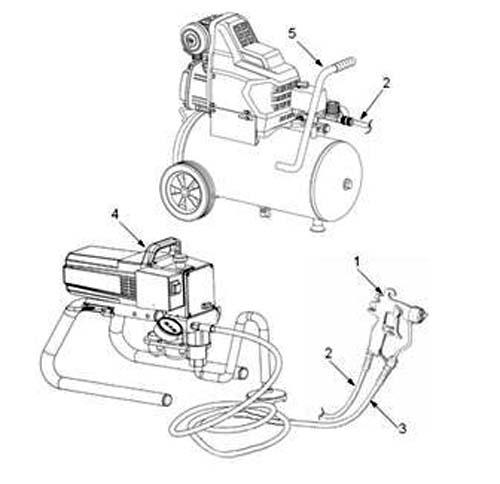 Окрасочный пистолет (краскопульт) для безвоздушного распыления с реверсивным соплом используется для профессиональной покраски под высоким давлением, как и пистолеты для безвоздушного распыления, но отличается подачей сжатого воздуха в воздушную головку, тем самым объединяя методы безвоздушного и воздушного распыления.